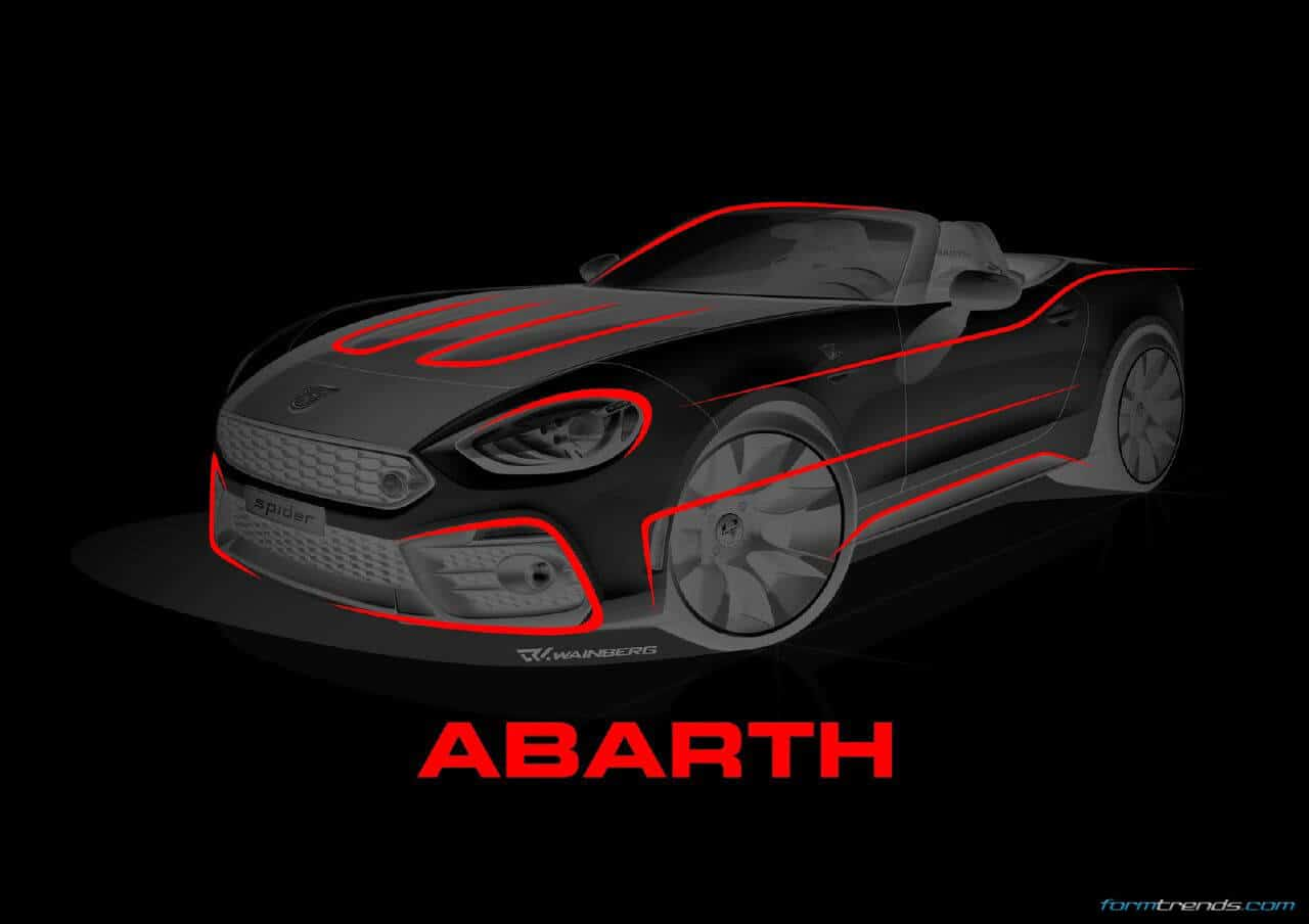Abarth Spider Wainberg likewise Eacca Image M further Actresses Aurora Perrineau And Kathryn Newton Attend Lynn Hirschberg Picture Id S X together with Abarth Spider Wainberg as well Niesamowity Dwor. on fiat 124 spider 2016 sat